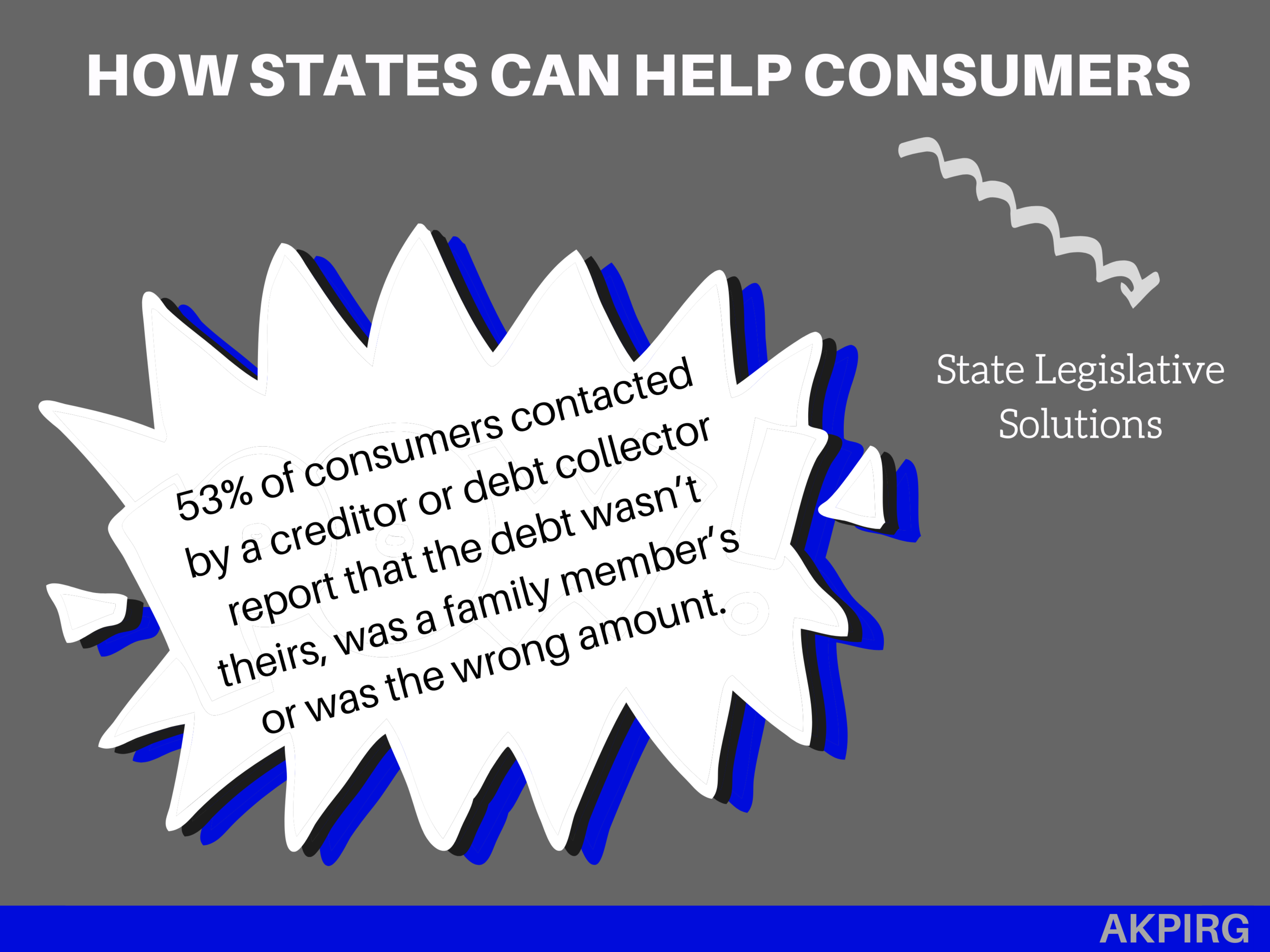 States help consumers.png
