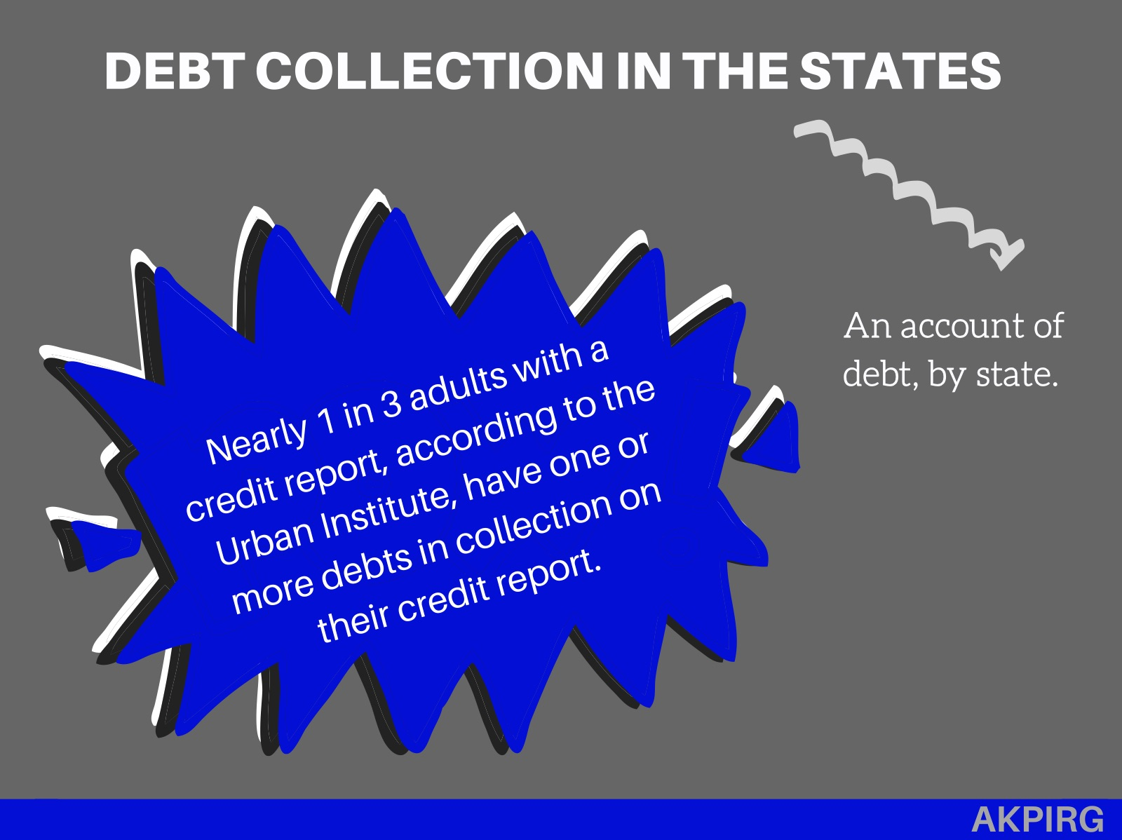 Debt Collection in the States.jpg