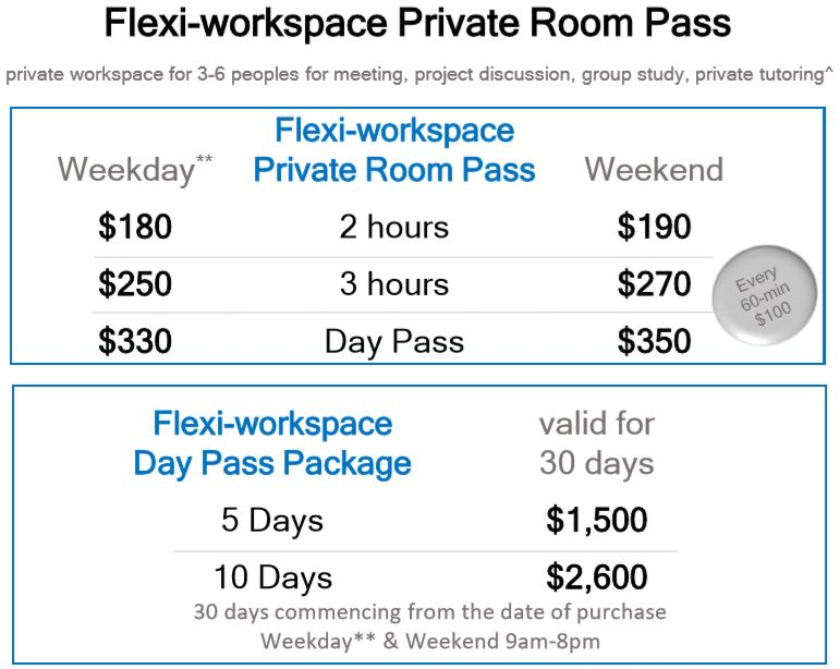 flexi-workspace pass.JPG