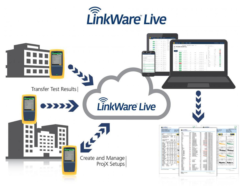 LinkWare-Live_Diagram2_Final_0.jpg