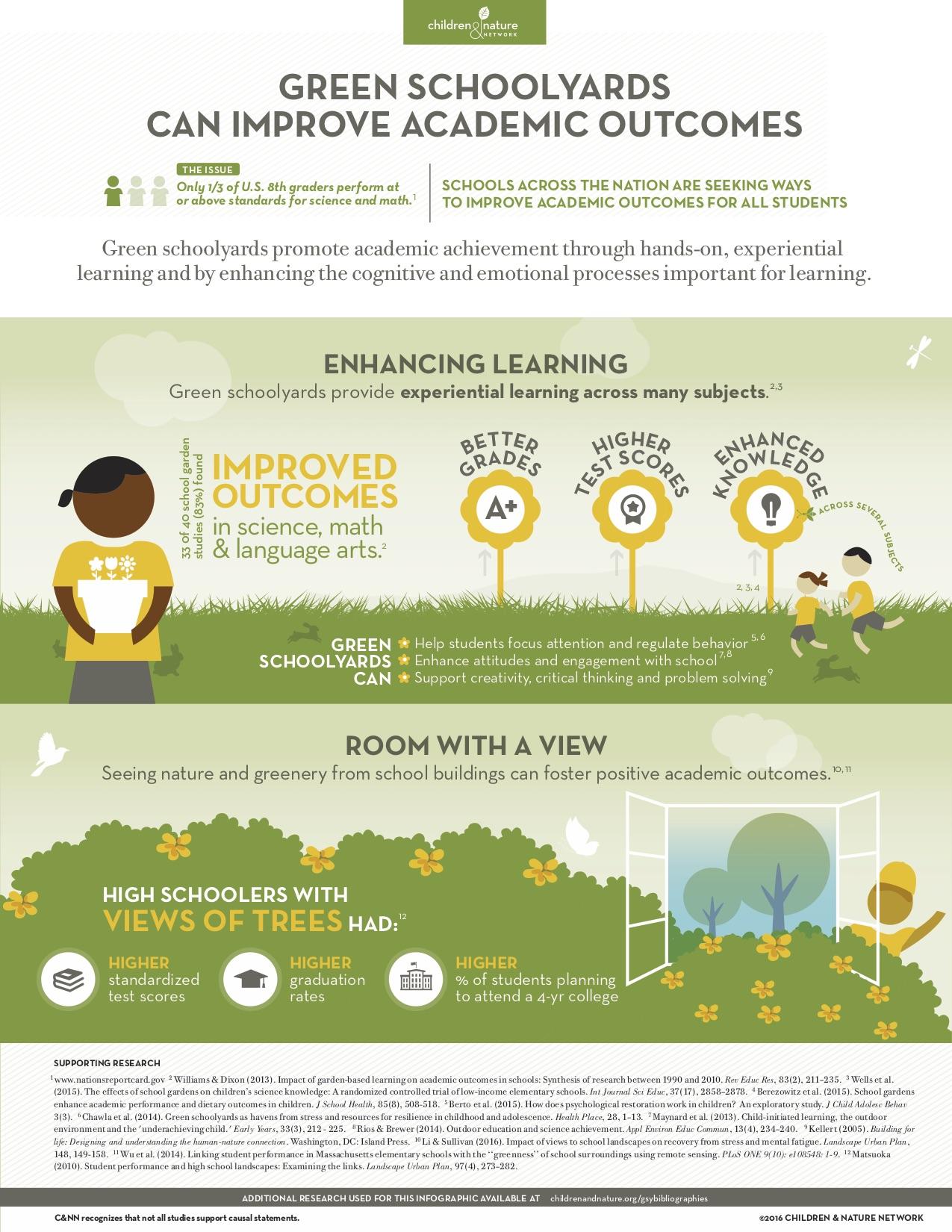 Children and Nature Network.jpg