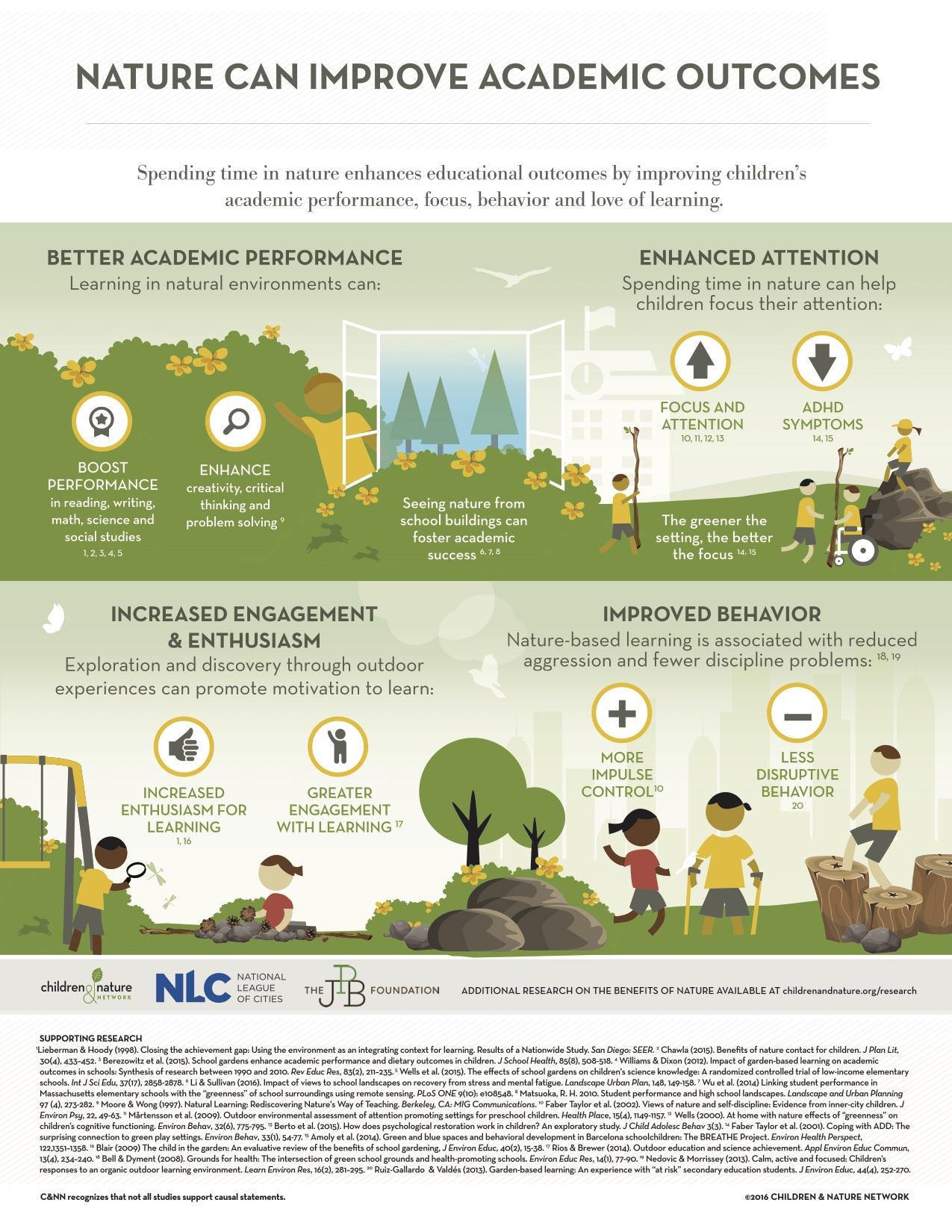 Children and Nature Network 5.jpg