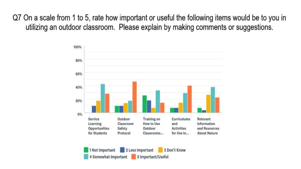 Hawthorne Playlot Survey Summary (7).jpg
