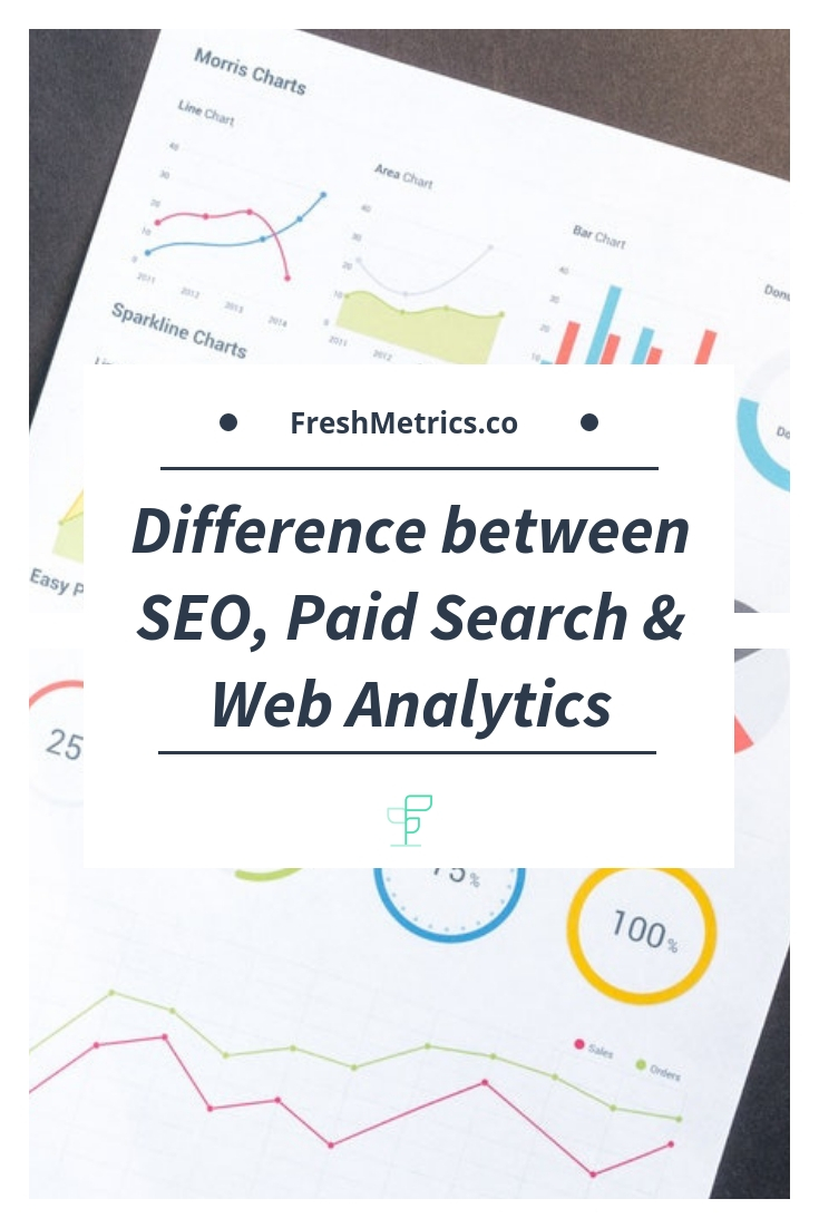 Blog - Difference between SEO_Paid Search_and_Web Analytics.jpg