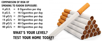 Comparison-of-Risk-of-Smoking-to-Radon-Exposure.png