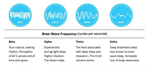 brainwaves.jpg