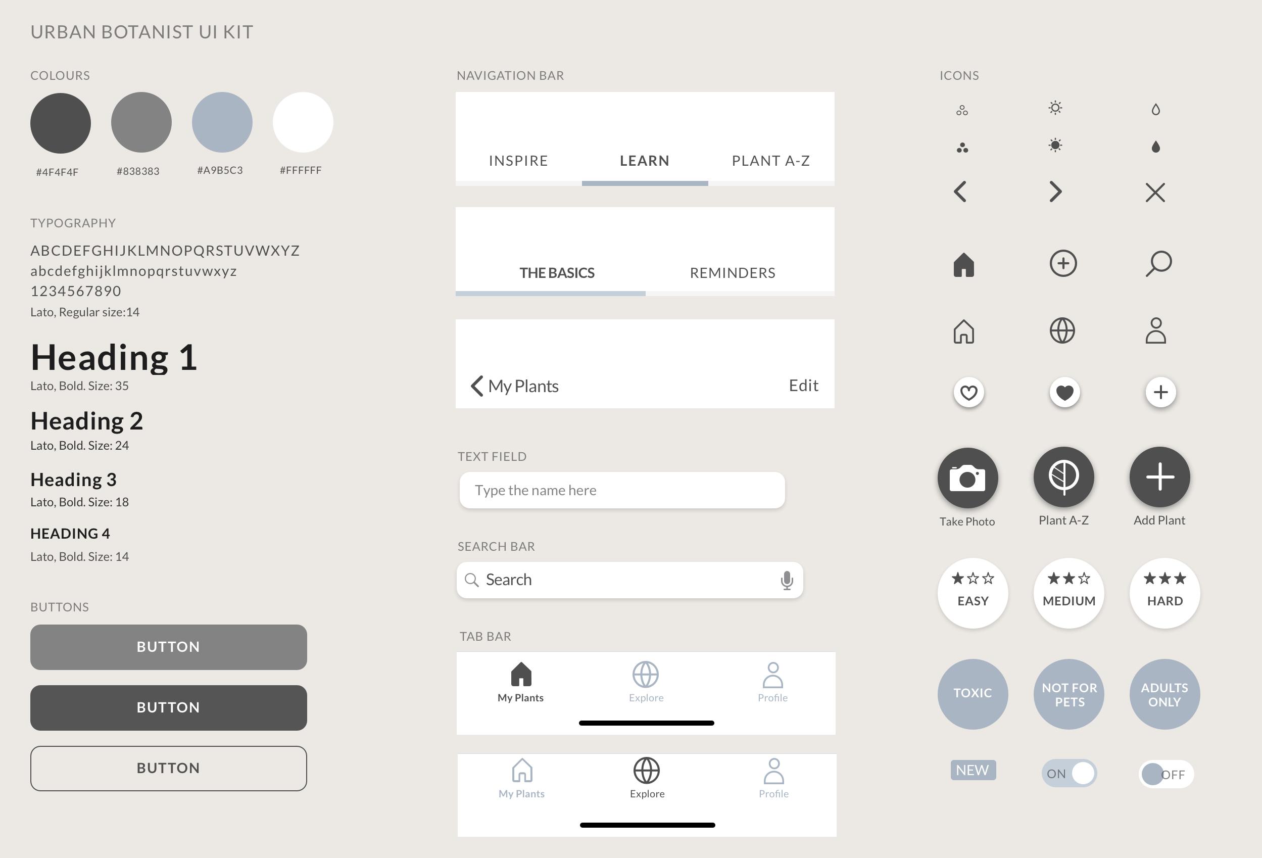 UI Kit based on the branding