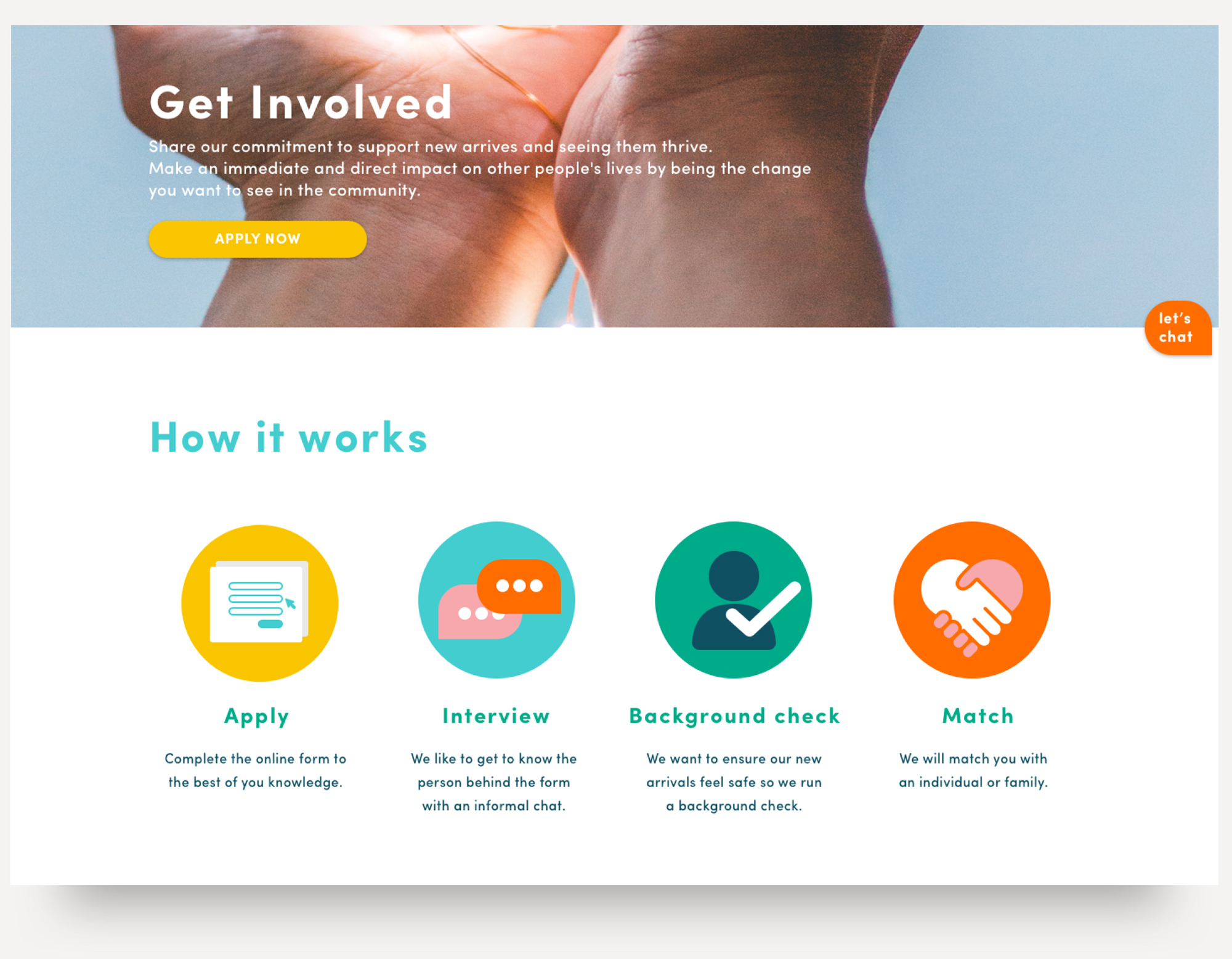 Volunteer page with the use of icons to explains how to get involved.