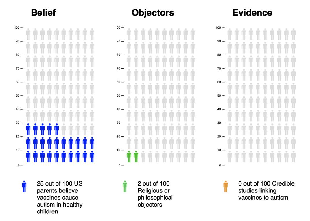 Statistics source