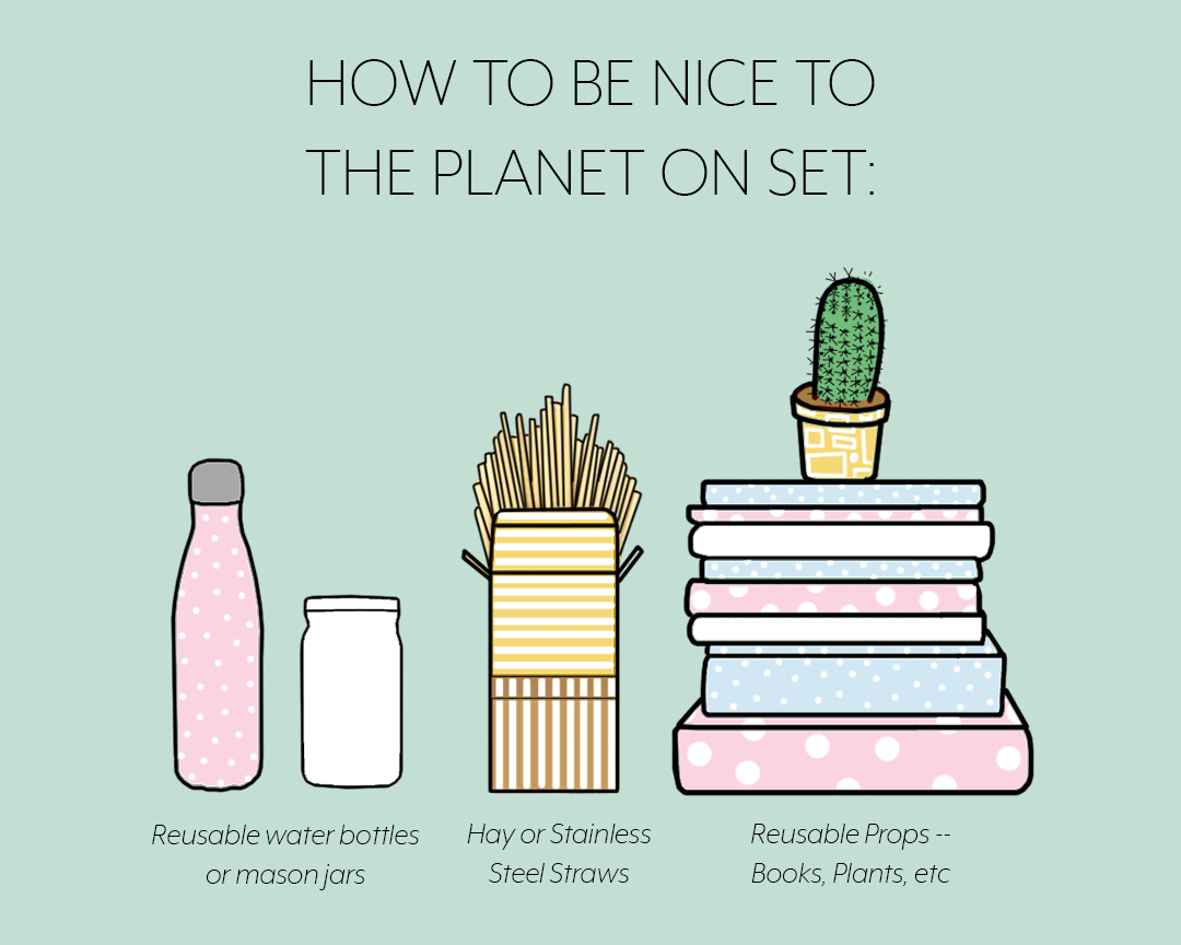 On-Set-Sustainability-Illustration-Stacey-Lamb-Blog.jpg