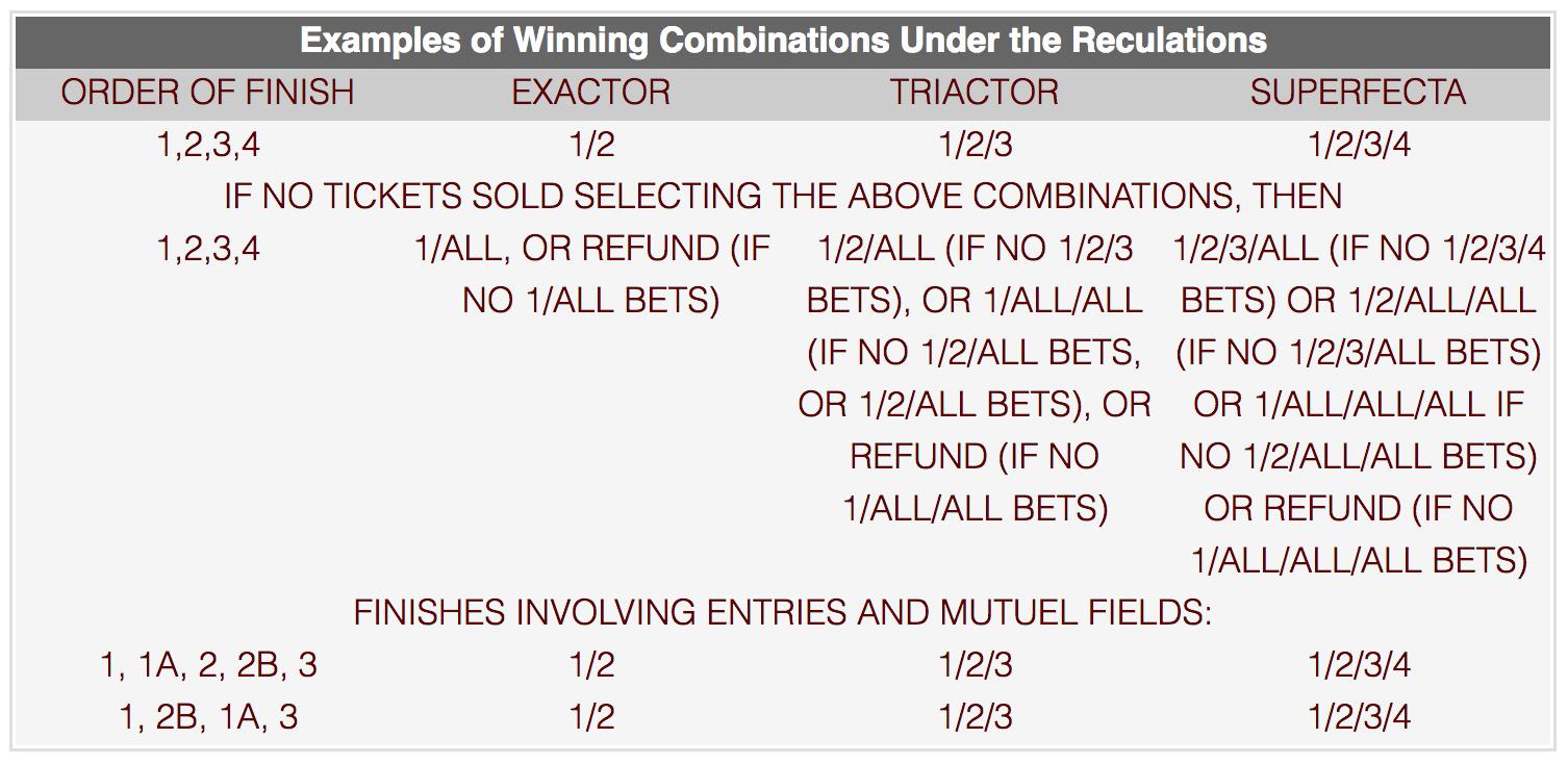 intertrack betting tips