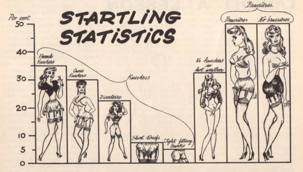 Startling Statistics.jpg