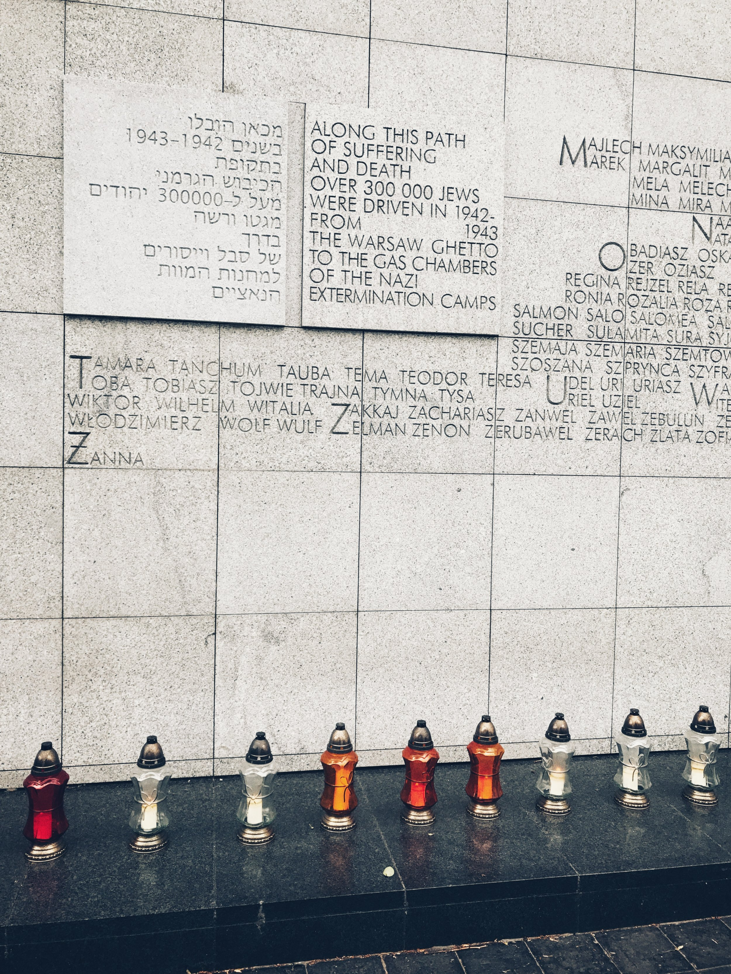 jewish memorial at the transport station
