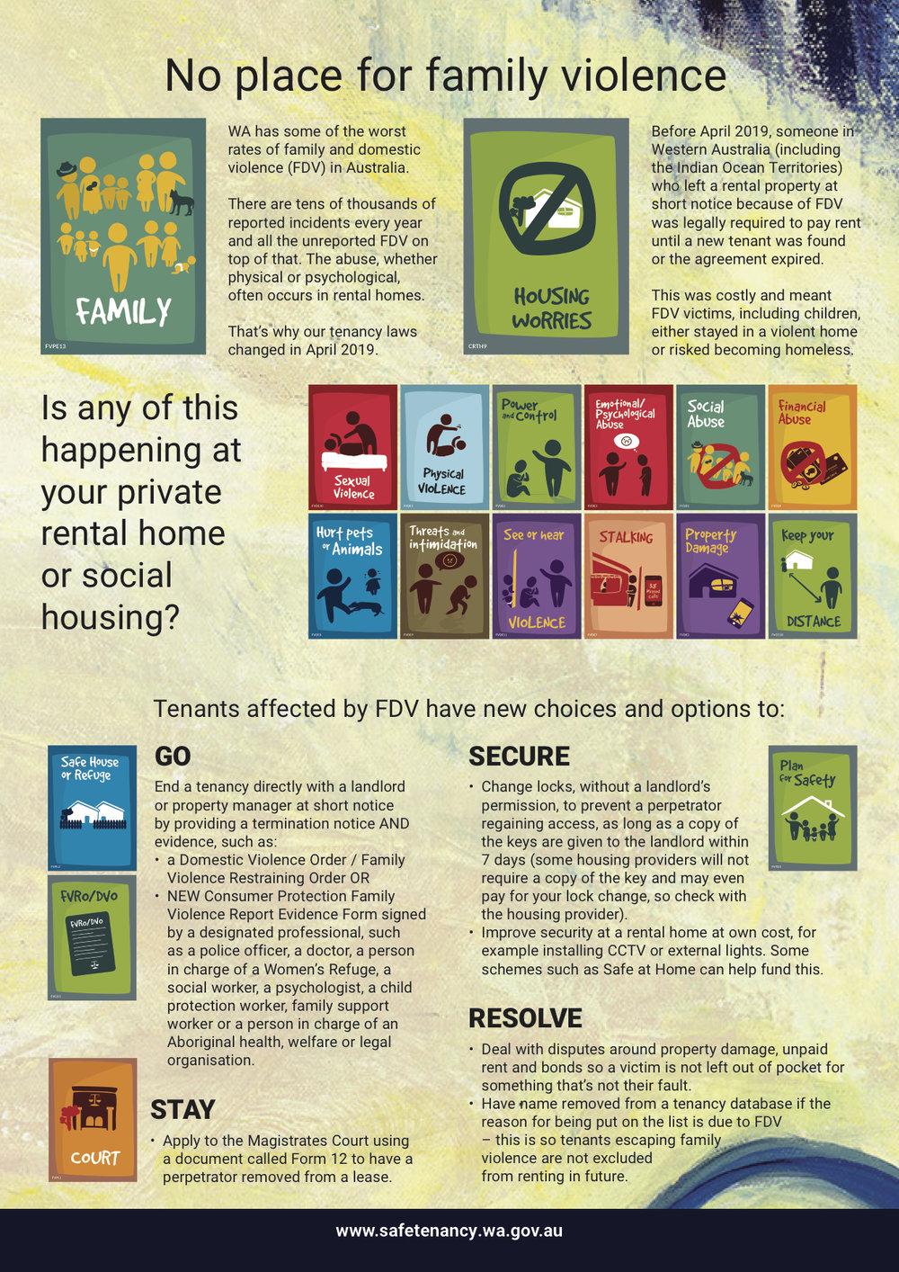 safe-tenancy-wa-poster+page+2.jpg
