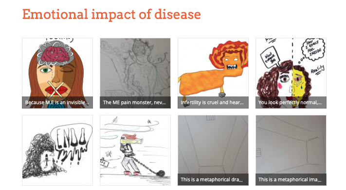Emotional impact of disease gallery from  DrawingOut