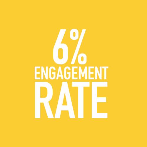 6% Rate Gelb.jpg