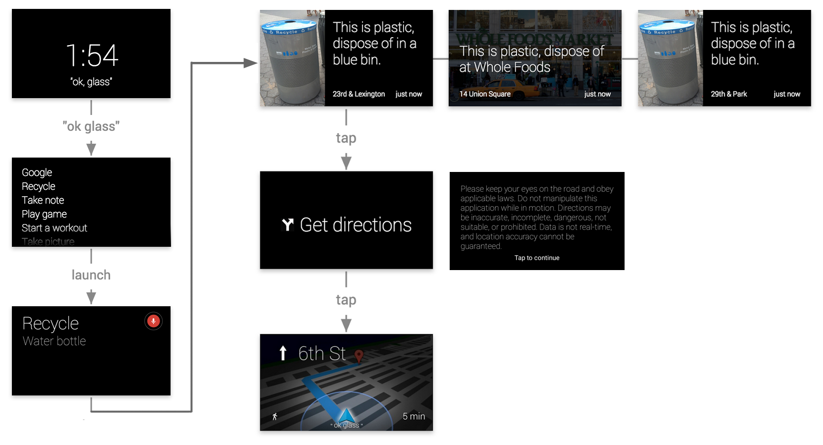 True to Google Glass's nature, we landed on a speech interface for item input.