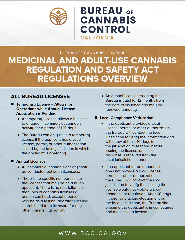 Regulation Overview.png