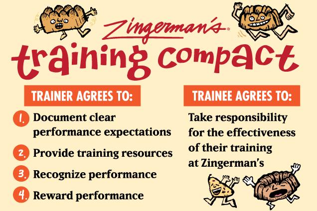 Zingerman's Training Compact