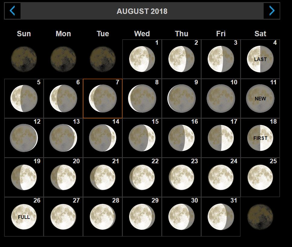 Check out how small the moon will be August 11-13