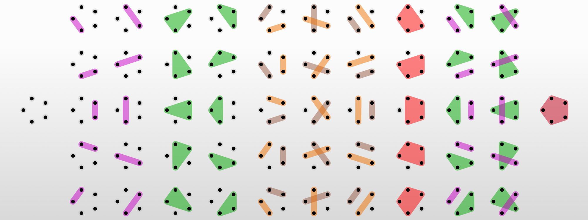 Understanding the possible range