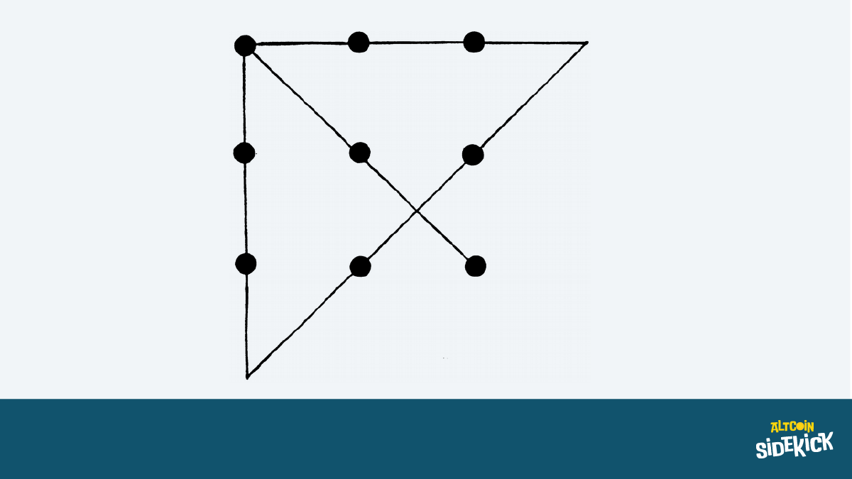 The nine-dot problem and its solution