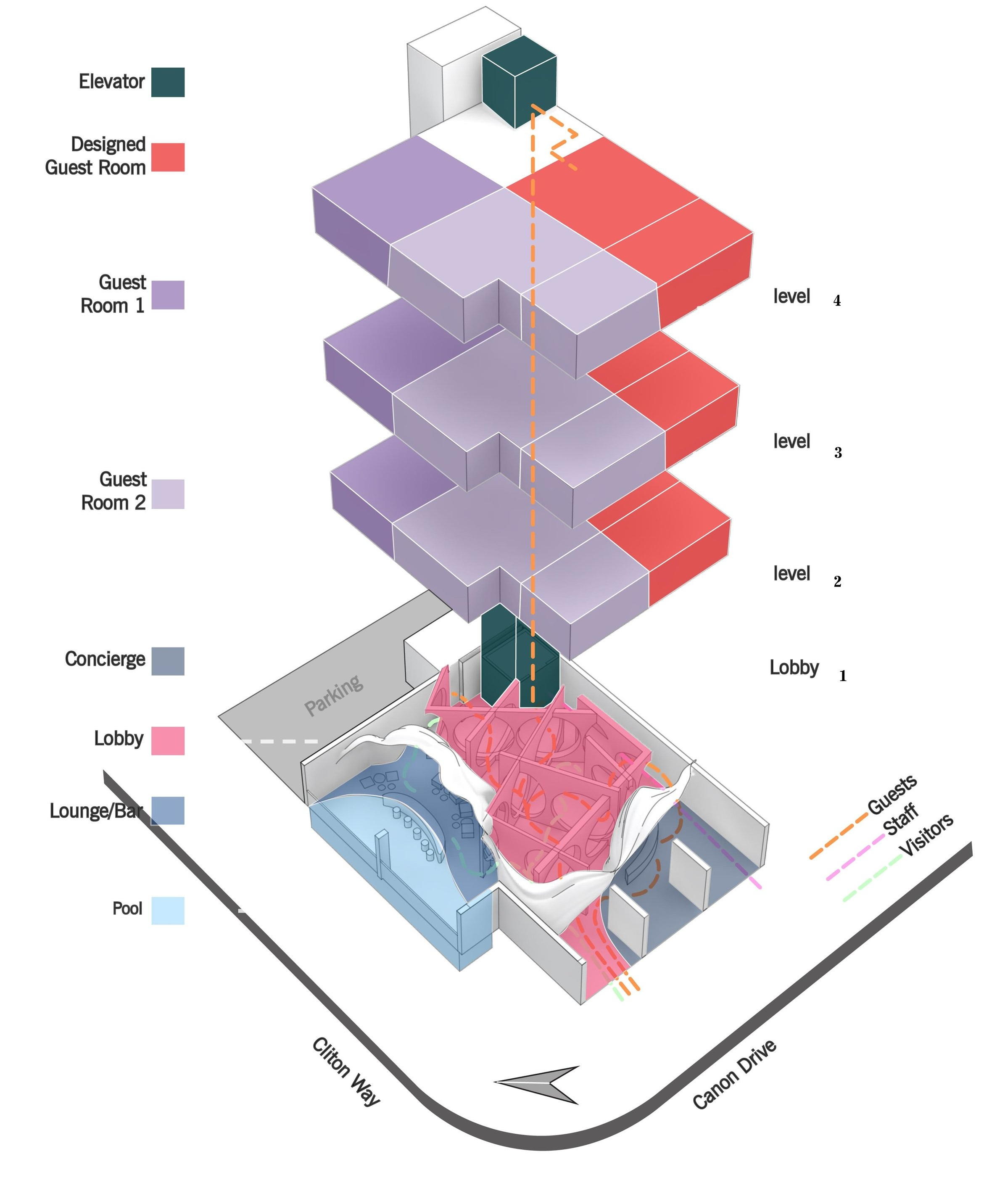 AXON+circulation.jpg