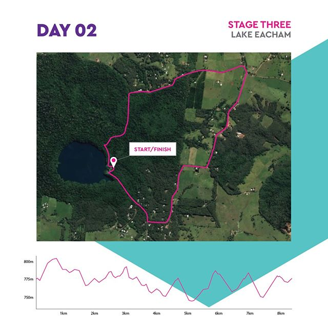Day 2 Stage 3.jpg