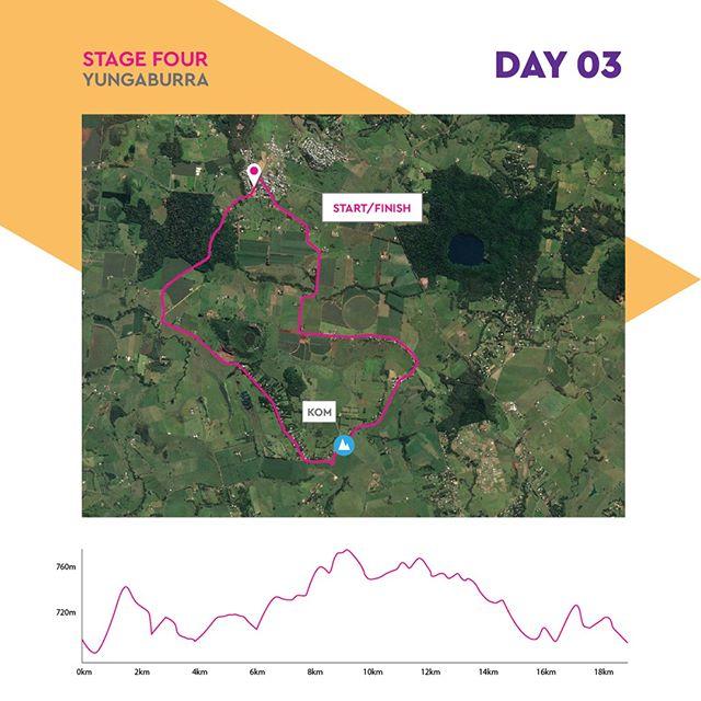 Day 3 Stage 4.jpg
