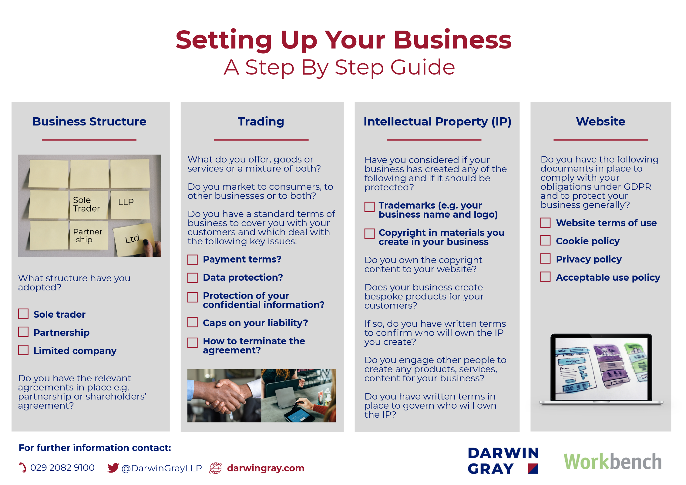 Setting Up Your Business Step By Step Guide.png