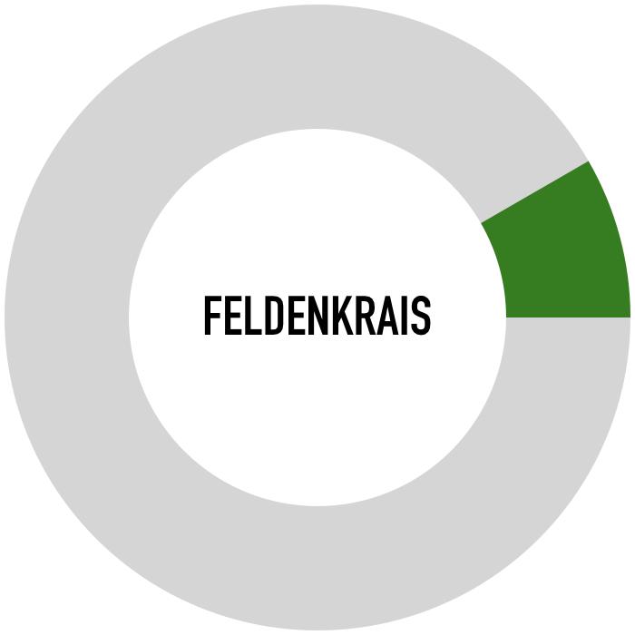 Círculo Feldenkrais copy.003.png