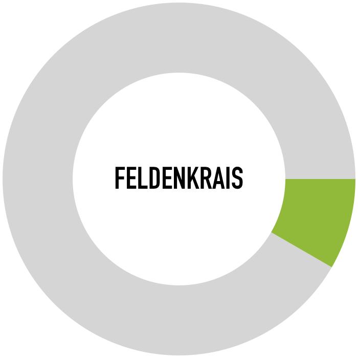 Círculo Feldenkrais copy.004.png