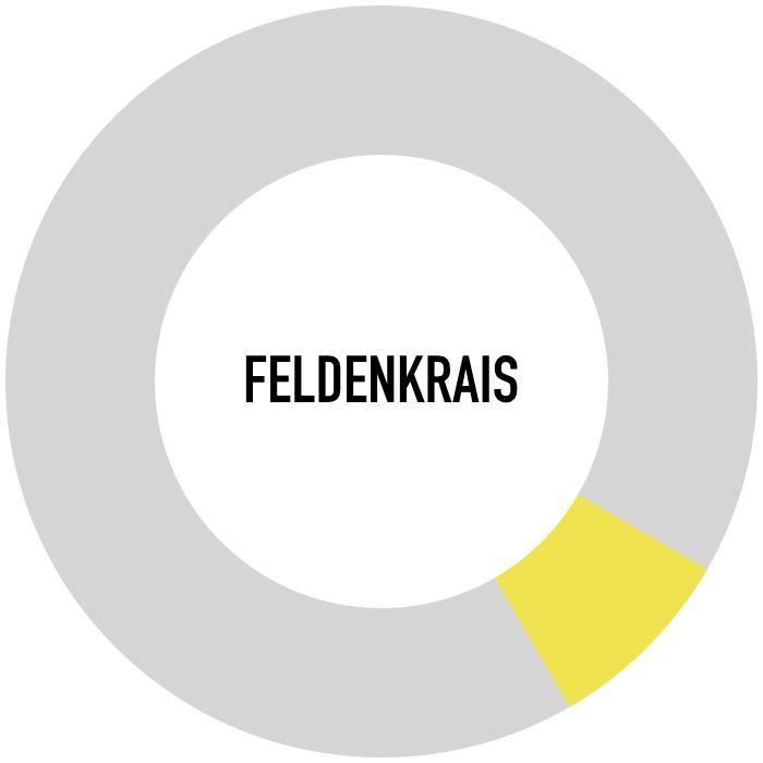 Círculo Feldenkrais copy.005.png