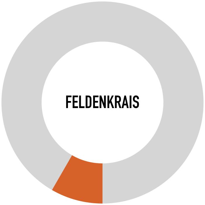 Círculo Feldenkrais copy.007.png