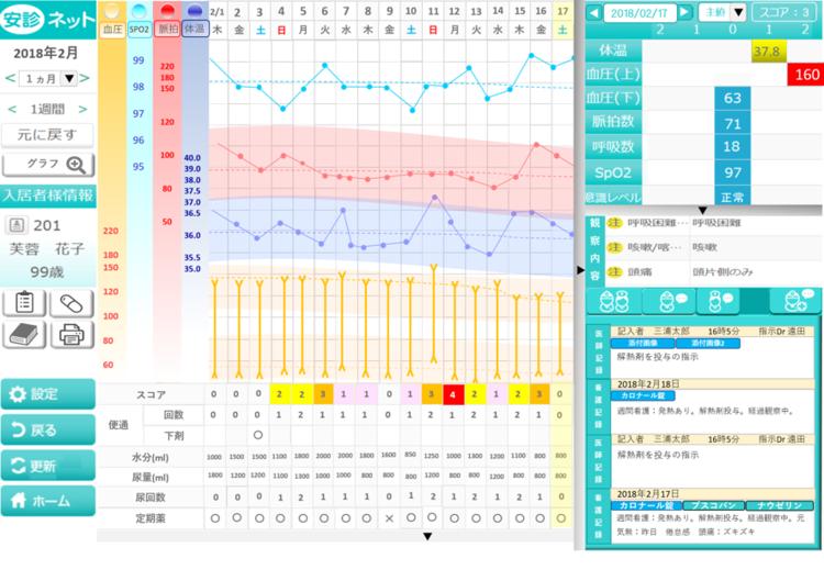 Vital statistics are shown on a screen.