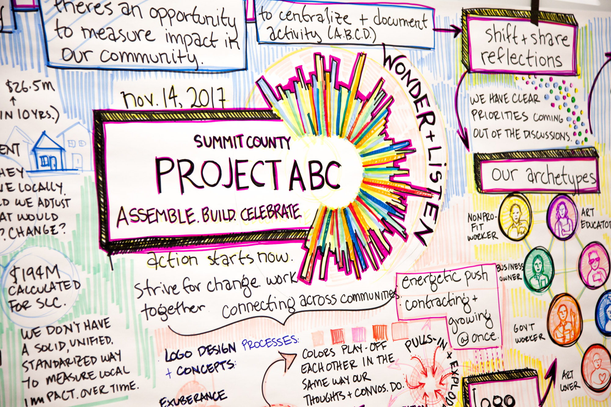 ProjectABC Summit_11.14.17_RW_sm-2.jpg