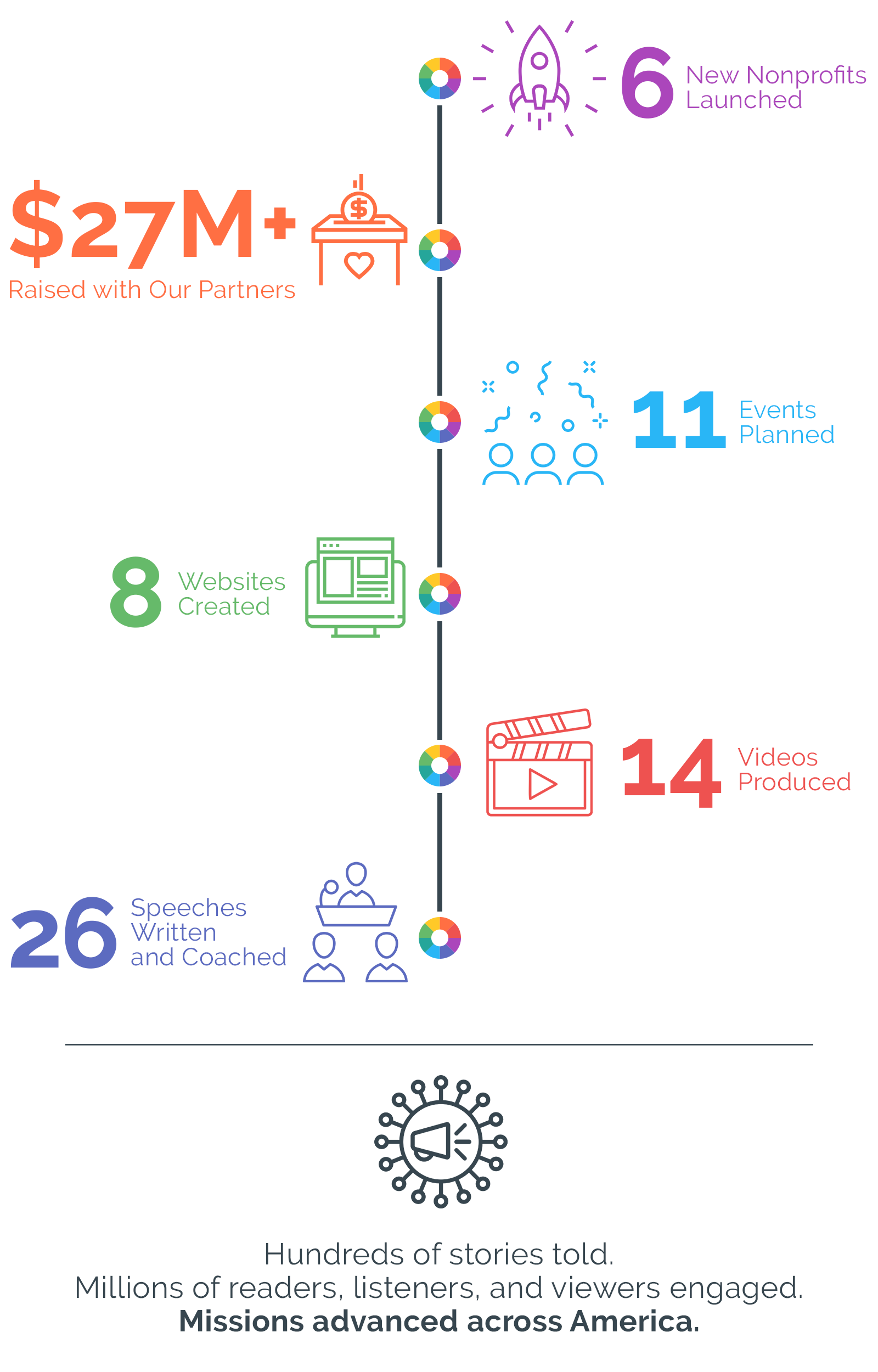 Matterlab 2018 Annual Report.png