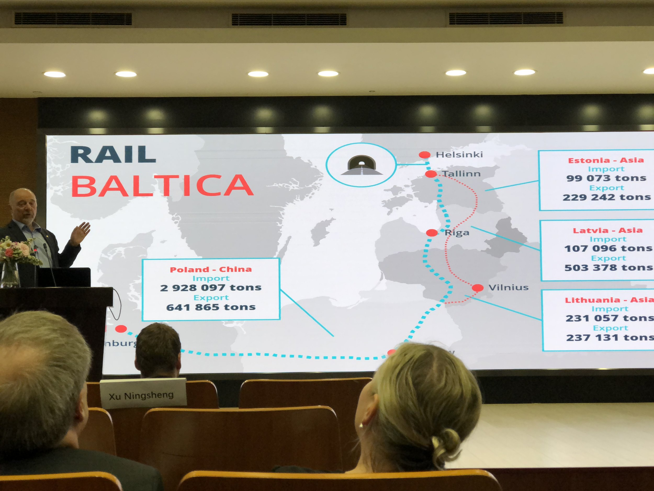 Kirkenes' Mayor Rune Rafaelsen presenting on the Arctic Railway in Shanghai