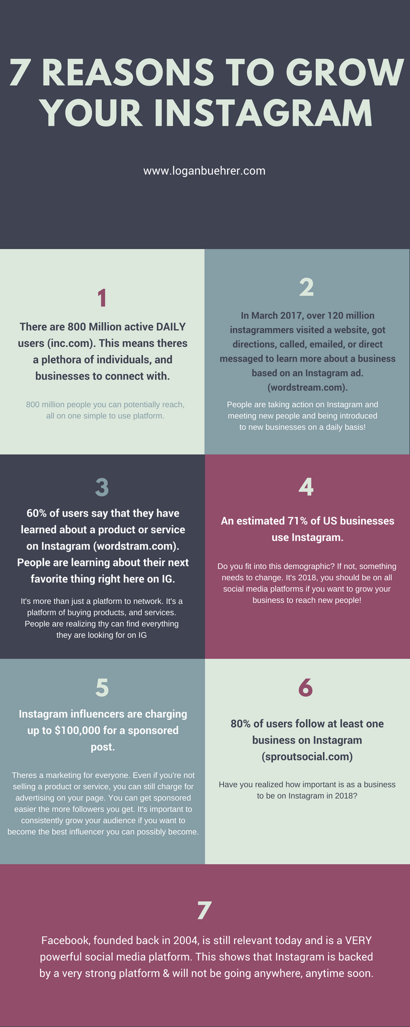 5 reasons to grow your instagram.png