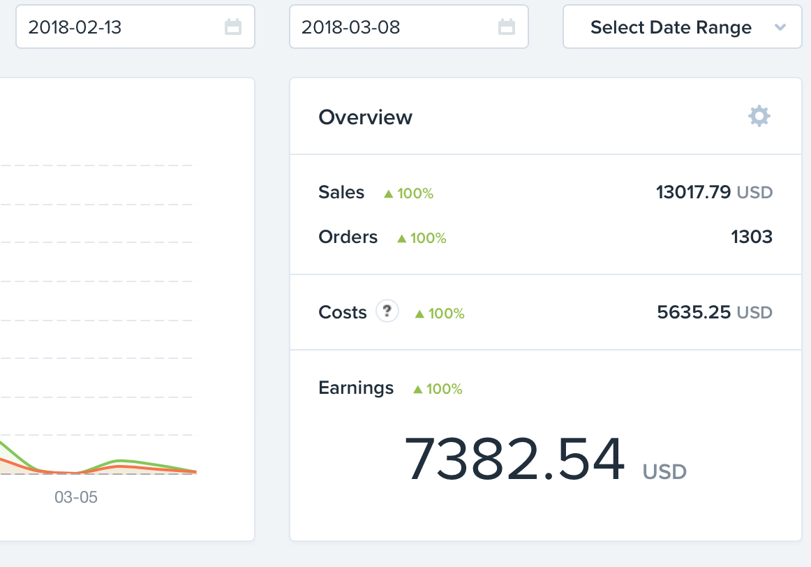 This is the earnings, so when I say I did 0-12k that means I did 12k in revenue. I still had to pay for the products which is shown here.