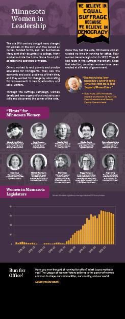 Panel 5 - MN Women in Leadership