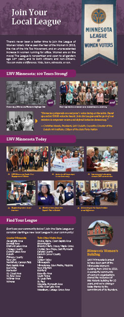 Panel 11 - Join LWV
