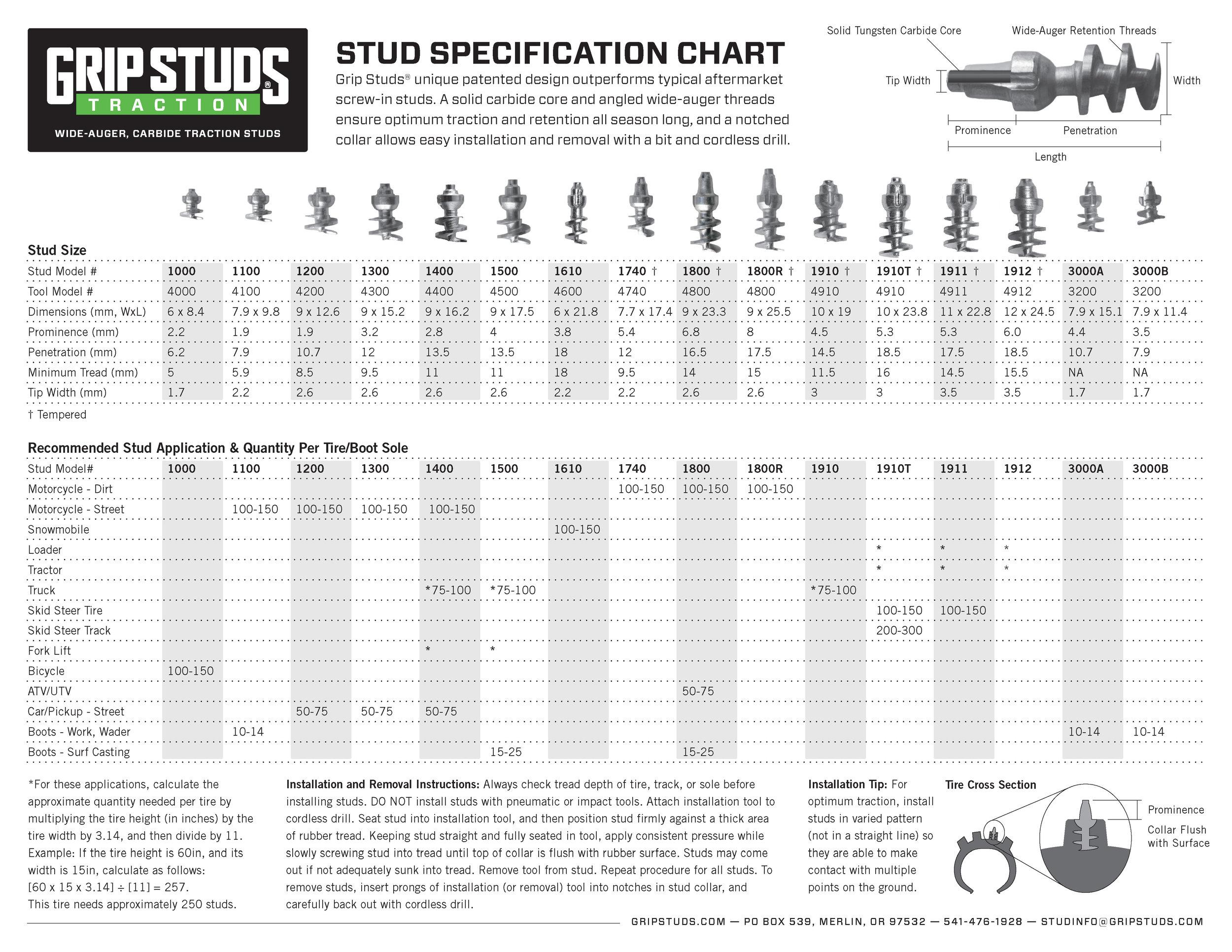 Grip Studs Spec Sheet 2017.jpg