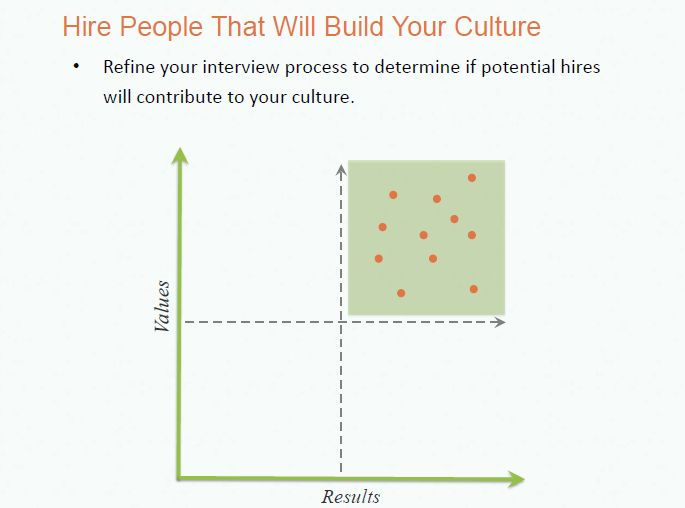 Hire-People-that-Fit-Your-Company-Culture.jpg