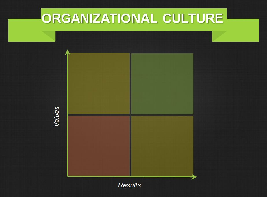 Threads-Organizational-Culture-Graph1.jpg
