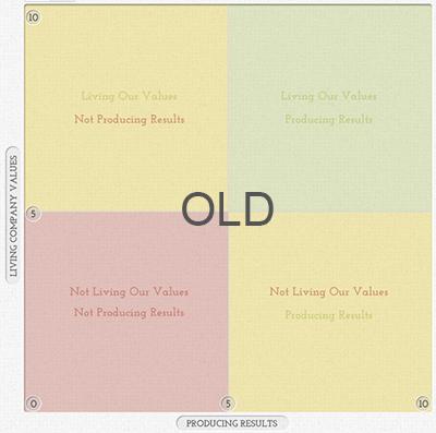 OldLabels.jpg