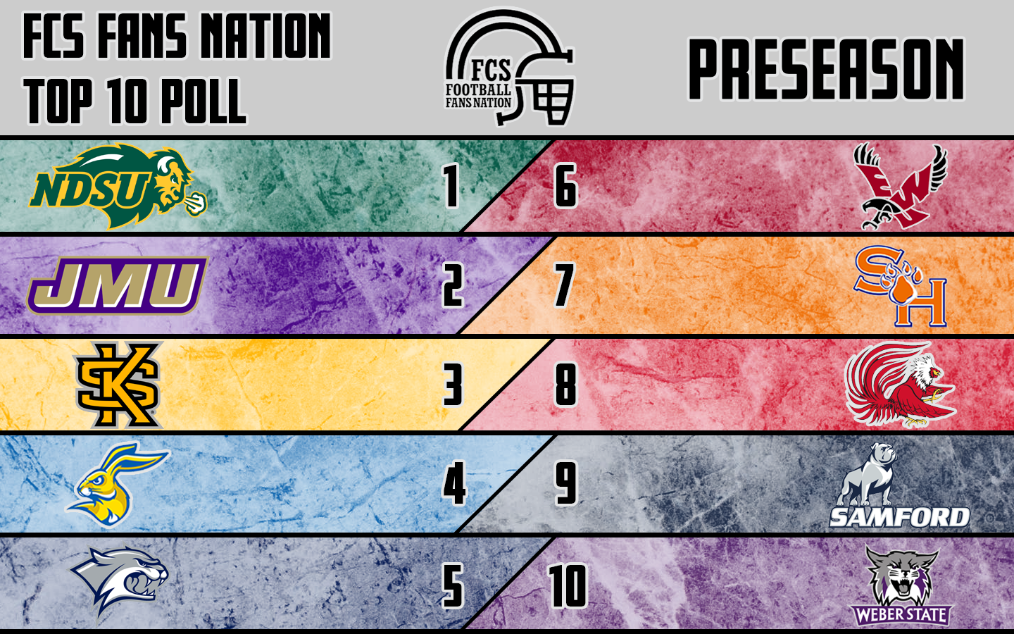 2018-FFN-Poll---Preseason.png