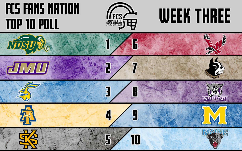 2018-FCS-Poll-Week-Three.png