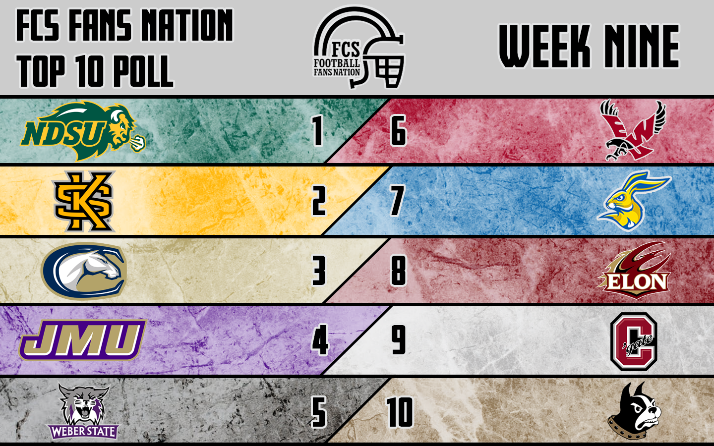 2018-FCS-Poll-Week-9.png