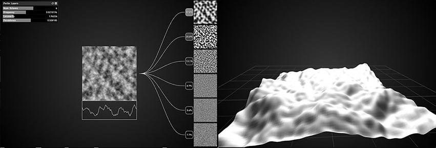 Andreas Muller's Noise Terrain